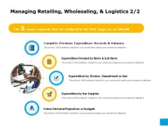 Effective Advertising And Sales Management Managing Retailing Wholesaling And Logistics Analyzed Ppt Icon Objects PDF