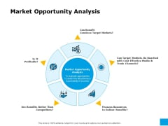 Effective Advertising And Sales Management Market Opportunity Analysis Ppt Infographic Template Structure PDF