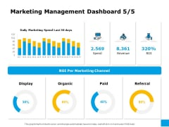 Effective Advertising And Sales Management Marketing Management Dashboard Paid Ppt Professional Graphic Tips PDF
