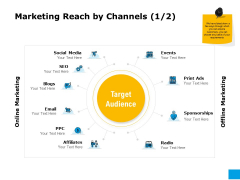 Effective Advertising And Sales Management Marketing Reach By Channels Ppt Model Icons PDF