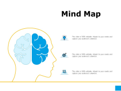 Effective Advertising And Sales Management Mind Map Ppt Ideas Example PDF