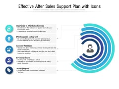 Effective After Sales Support Plan With Icons Ppt PowerPoint Presentation Gallery Graphic Images PDF
