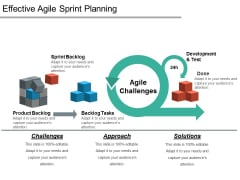 Effective Agile Sprint Planning Ppt PowerPoint Presentation Model Graphics Download