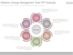 Effective Change Management Tools Ppt Example