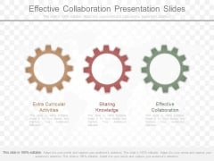 Effective Collaboration Presentation Slides