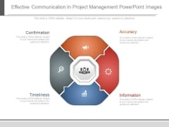 Effective Communication In Project Management Powerpoint Images