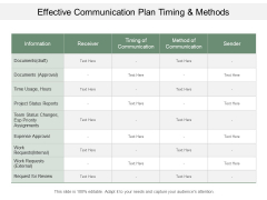 Effective Communication Plan Timing And Methods Ppt Powerpoint Presentation File Graphics Design