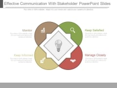 Effective Communication With Stakeholder Powerpoint Slides