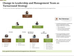 Effective Corporate Change In Leadership Management Team As Turnaround Strategy Diagrams PDF