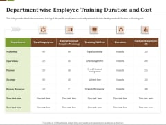 Effective Corporate Turnaround Management Department Wise Employee Training Duration And Cost Introduction PDF