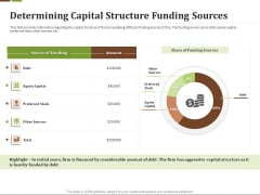 Effective Corporate Turnaround Management Determining Capital Structure Funding Sources Clipart PDF