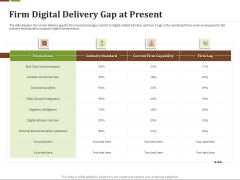 Effective Corporate Turnaround Management Firm Digital Delivery Gap At Present Rules PDF