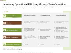 Effective Corporate Turnaround Management Increasing Operational Efficiency Through Transformation Summary PDF
