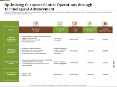 Effective Corporate Turnaround Management Optimizing Customer Centric Operations Through Technological Advancement Slides PDF
