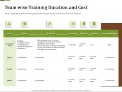 Effective Corporate Turnaround Management Team Wise Training Duration And Cost Background PDF