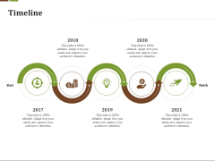 Effective Corporate Turnaround Management Timeline Ppt Professional Graphics Design PDF