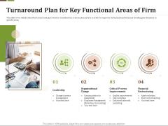 Effective Corporate Turnaround Management Turnaround Plan Key Functional Areas Firm Sample PDF