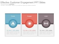Effective Customer Engagement Ppt Slides