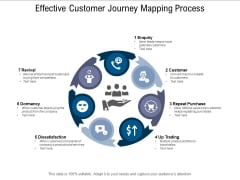 Effective Customer Journey Mapping Process Ppt PowerPoint Presentation File Example