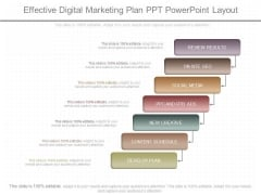 Effective Digital Marketing Plan Ppt Powerpoint Layout