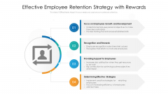 Effective Employee Retention Strategy With Rewards Ppt File Pictures PDF