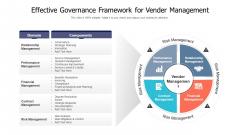 Effective Governance Framework For Vender Management Ppt PowerPoint Presentation Gallery Background Designs PDF
