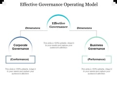 Effective Governance Operating Model Ppt Powerpoint Presentation Show Infographic Template