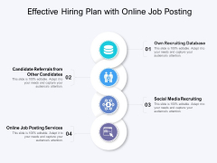 Effective Hiring Plan With Online Job Posting Ppt PowerPoint Presentation Diagram