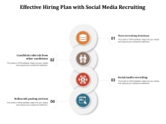 Effective Hiring Plan With Social Media Recruiting Ppt PowerPoint Presentation Slides Graphic Tips PDF