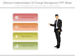 Effective Implementation Of Change Management Ppt Slides