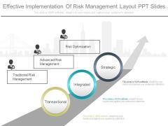 Effective Implementation Of Risk Management Layout Ppt Slides