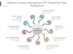 Effective Inventory Management Ppt Powerpoint Slide Background