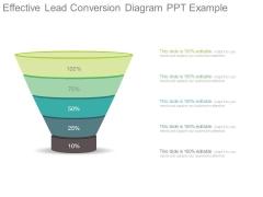 Effective Lead Conversion Diagram Ppt Example
