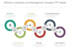 Effective Leadership And Management Template Ppt Model