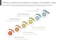 Effective Leadership Development Diagram Presentation Slides