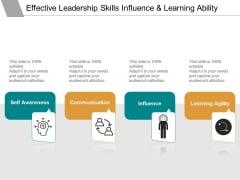 Effective Leadership Skills Influence And Learning Ability Ppt PowerPoint Presentation Ideas Slides