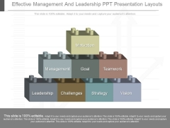 Effective Management And Leadership Ppt Presentation Layouts