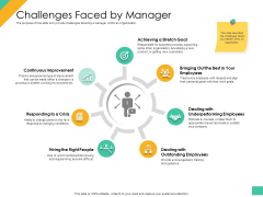 Effective Management Styles For Leaders Challenges Faced By Manager Elements PDF
