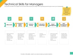 Effective Management Styles For Leaders Technical Skills For Managers Introduction PDF