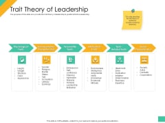 Effective Management Styles For Leaders Trait Theory Of Leadership Clipart PDF