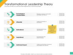 Effective Management Styles For Leaders Transformational Leadership Theory Sample PDF
