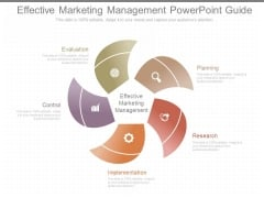 Effective Marketing Management Powerpoint Guide