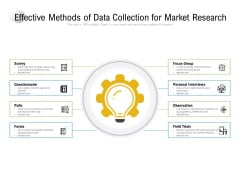 Effective Methods Of Data Collection For Market Research Ppt PowerPoint Presentation File Professional