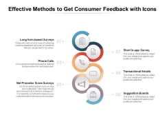 Effective Methods To Get Consumer Feedback With Icons Ppt PowerPoint Presentation File Topics