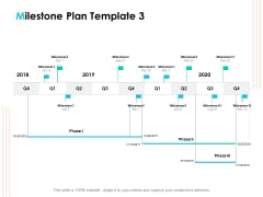 Effective Milestone Scheduling Approach Milestone Plan 2018 Ppt PowerPoint Presentation Layouts Sample PDF