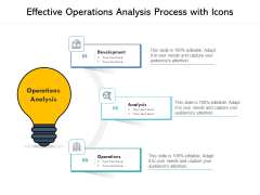 Effective Operations Analysis Process With Icons Ppt PowerPoint Presentation File Infographics PDF