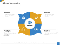 Effective Outcome Launch Roadmap 4Ps Of Innovation Ppt Infographic Template Information PDF