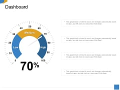 Effective Outcome Launch Roadmap Dashboard Ppt Professional Files PDF