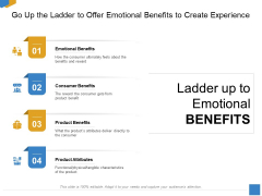 Effective Outcome Launch Roadmap Go Up The Ladder To Offer Emotional Benefits To Create Experience Themes PDF