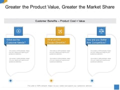 Effective Outcome Launch Roadmap Greater The Product Value Greater The Market Share Summary PDF